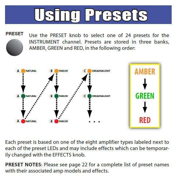 PP Mini Preset Layout image2